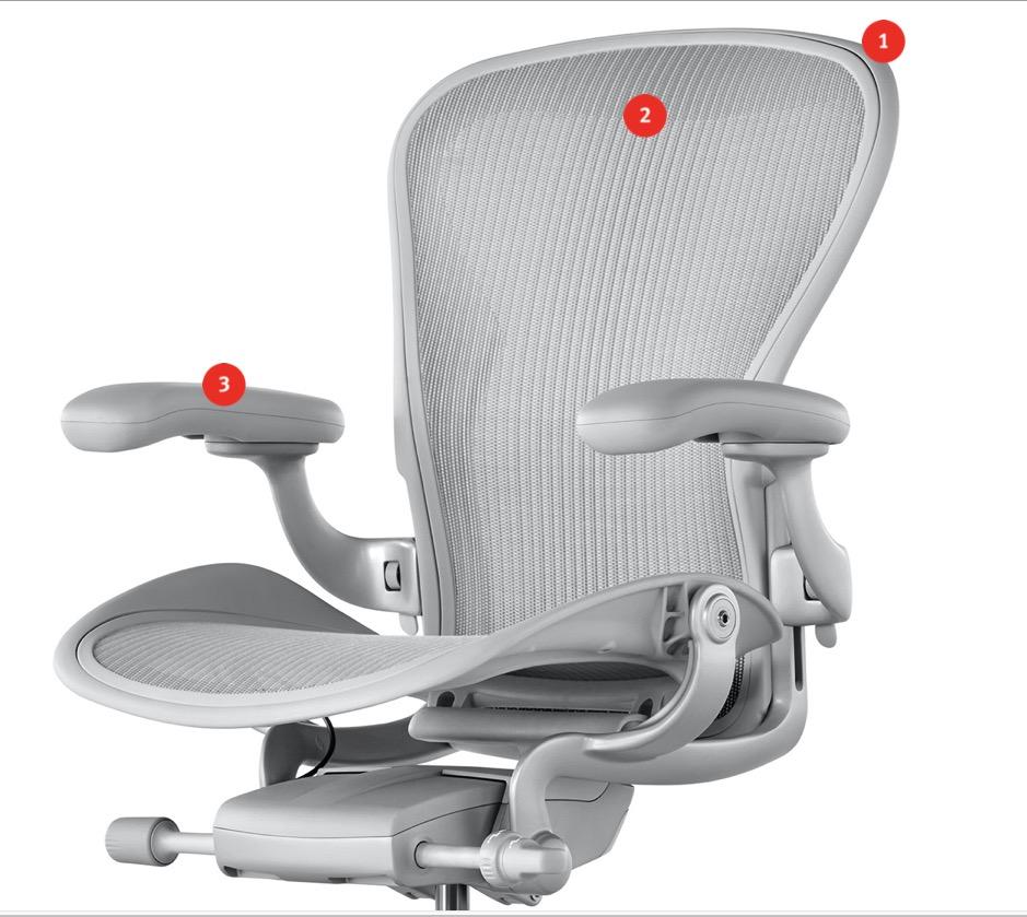 Sillas de trabajo y coronavirus: cómo limpiar la silla
